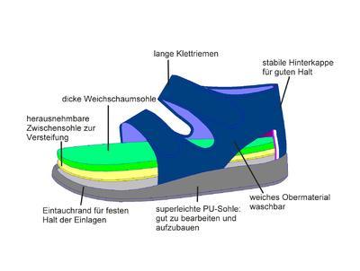 Široká terapeutická obuv Varomed Paris, 47| R - 2