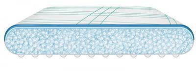 HydroClean Advance®, čtvereček   4 x 7 cm - 2